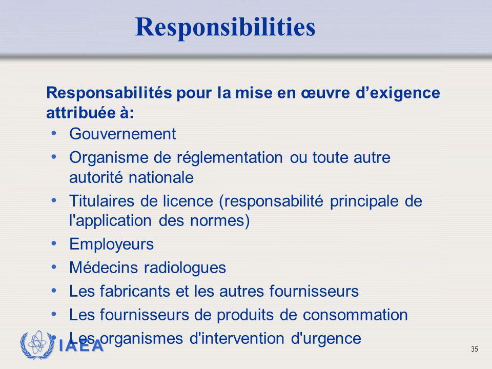 IAEA 35 Gouvernement Organisme de réglementation ou toute autre autorité nationale Titulaires de licence (responsabilité principale de l'application d