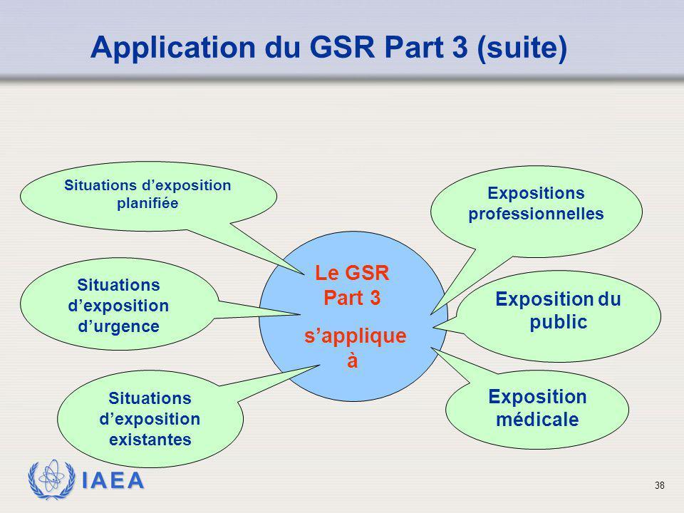 IAEA 38 Application du GSR Part 3 (suite) Le GSR Part 3 s'applique à Expositions professionnelles Exposition médicale Situations d'exposition existant