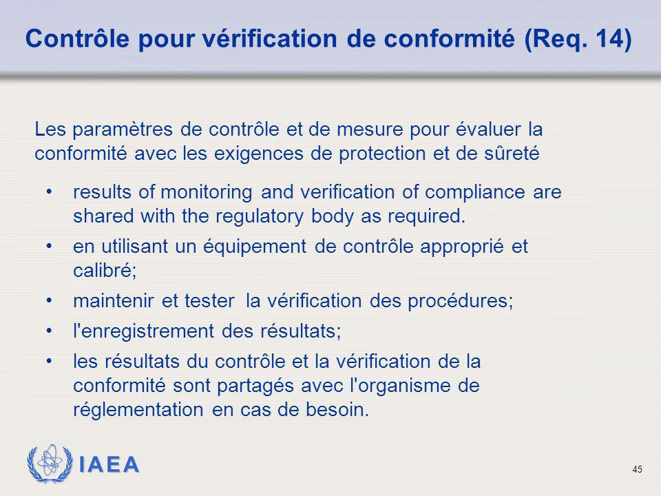 IAEA 45 Les paramètres de contrôle et de mesure pour évaluer la conformité avec les exigences de protection et de sûreté Contrôle pour vérification de