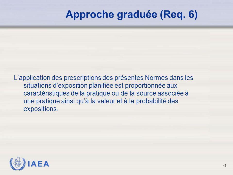 IAEA 46 L'application des prescriptions des présentes Normes dans les situations d'exposition planifiée est proportionnée aux caractéristiques de la p