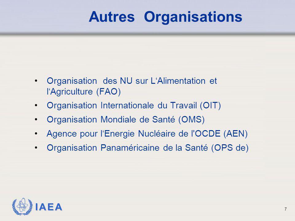 IAEA 7 Organisation des NU sur L'Alimentation et l'Agriculture (FAO) Organisation Internationale du Travail (OIT) Organisation Mondiale de Santé (OMS)