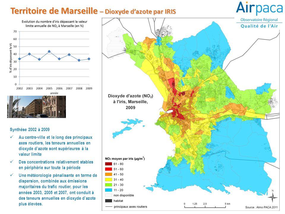 Territoire de Marseille – Dioxyde d'azote par IRIS Synthèse 2002 à 2009 Au centre-ville et le long des principaux axes routiers, les teneurs annuelles en dioxyde d'azote sont supérieures à la valeur limite Des concentrations relativement stables en périphérie sur toute la période Une météorologie pénalisante en terme de dispersion, combinée aux émissions majoritaires du trafic routier, pour les années 2003, 2005 et 2007, ont conduit à des teneurs annuelles en dioxyde d'azote plus élevées.