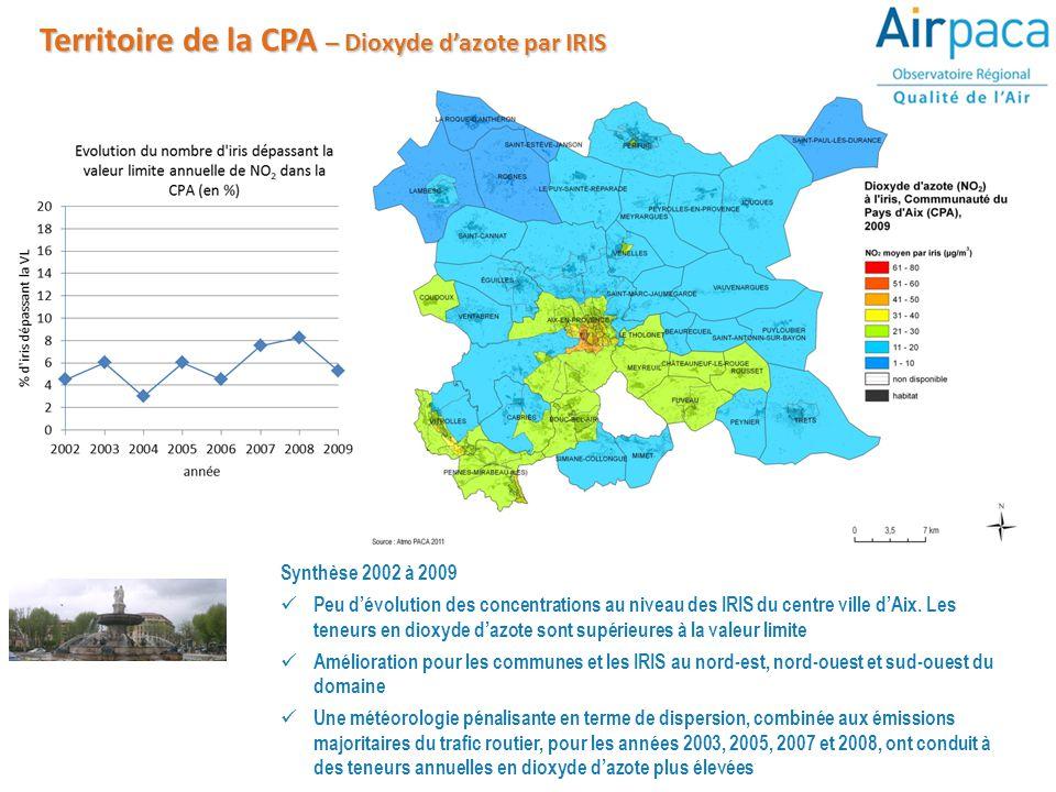 Territoire de la CPA – Dioxyde d'azote par IRIS Synthèse 2002 à 2009 Peu d'évolution des concentrations au niveau des IRIS du centre ville d'Aix. Les