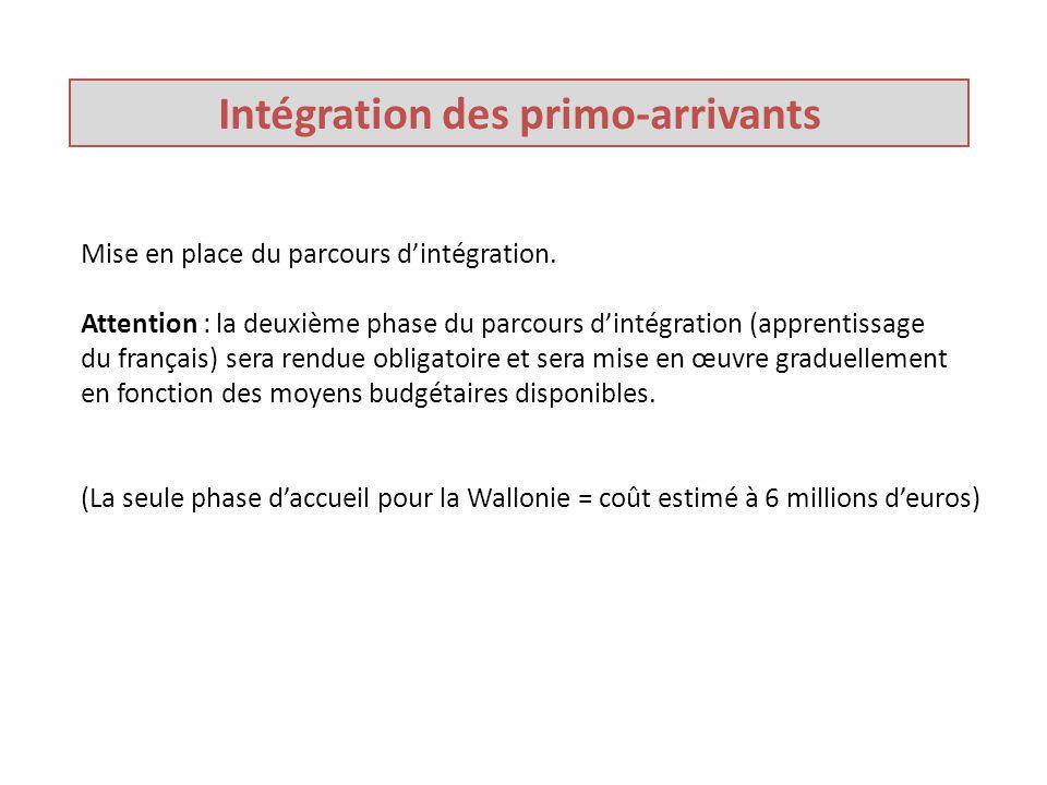 Intégration des primo-arrivants Mise en place du parcours d'intégration.