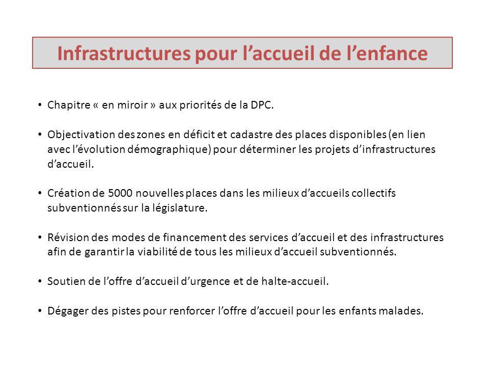 Infrastructures pour l'accueil de l'enfance Chapitre « en miroir » aux priorités de la DPC.