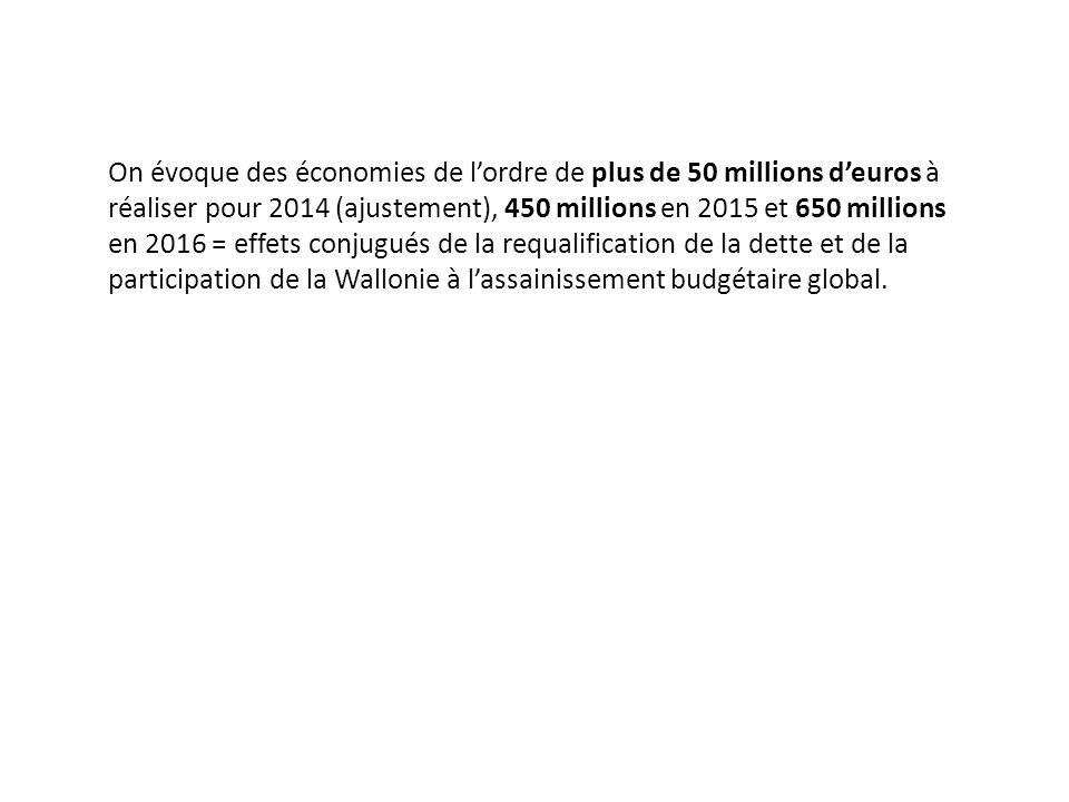 On évoque des économies de l'ordre de plus de 50 millions d'euros à réaliser pour 2014 (ajustement), 450 millions en 2015 et 650 millions en 2016 = effets conjugués de la requalification de la dette et de la participation de la Wallonie à l'assainissement budgétaire global.