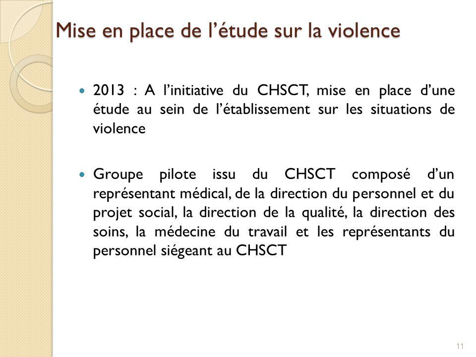 Mise en place de l'étude sur la violence 2013 : A l'initiative du CHSCT, mise en place d'une étude au sein de l'établissement sur les situations de vi