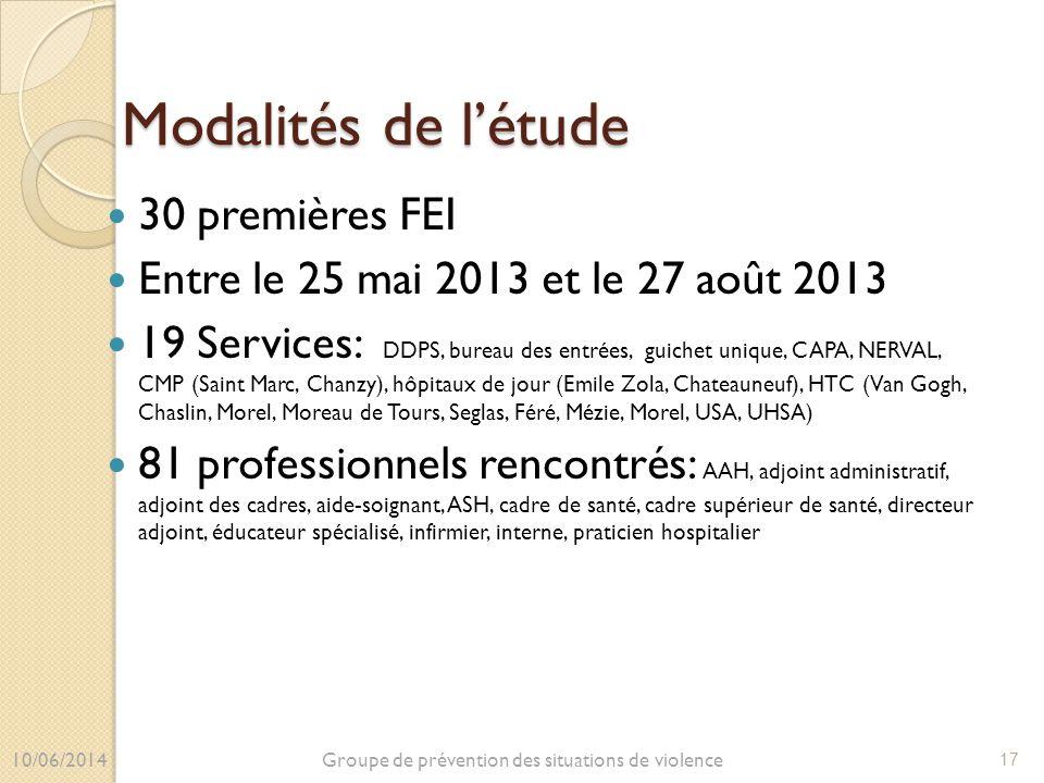 Modalités de l'étude 30 premières FEI Entre le 25 mai 2013 et le 27 août 2013 19 Services: DDPS, bureau des entrées, guichet unique, CAPA, NERVAL, CMP
