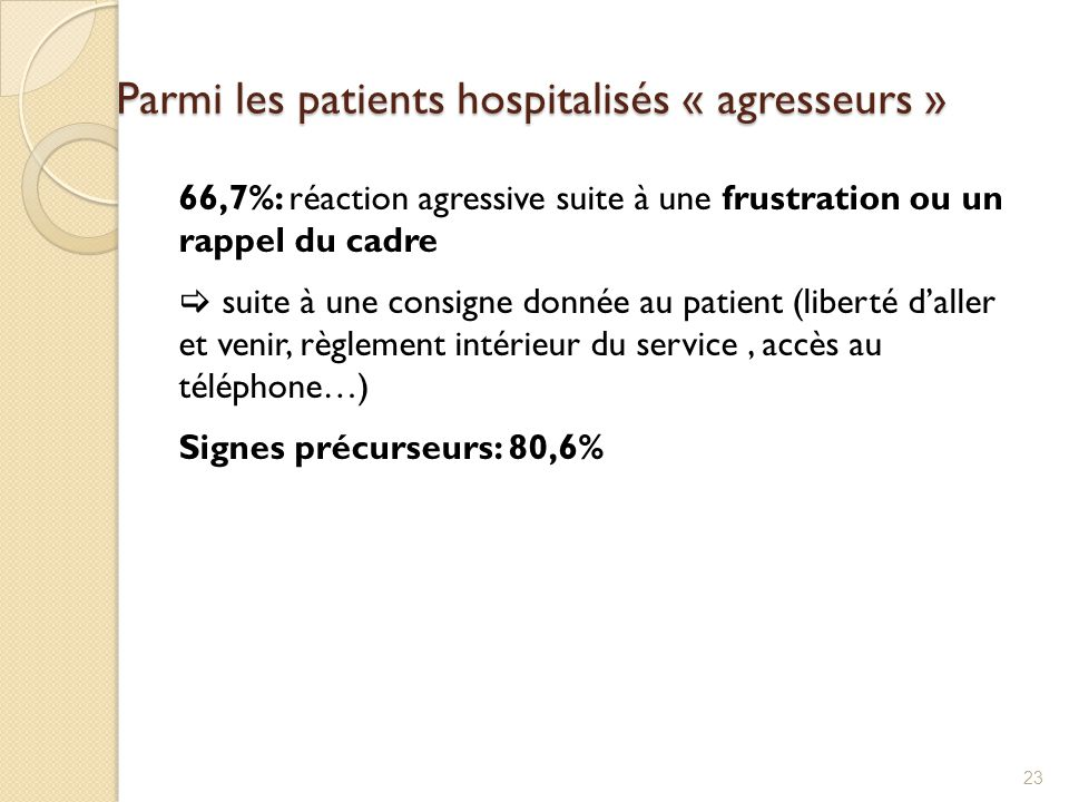 66,7%: réaction agressive suite à une frustration ou un rappel du cadre  suite à une consigne donnée au patient (liberté d'aller et venir, règlement