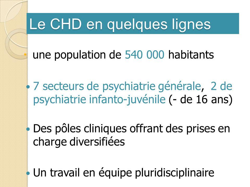 Le CHD en quelques lignes  une population de 540 000 habitants 7 secteurs de psychiatrie générale, 2 de psychiatrie infanto-juvénile (- de 16 ans) De