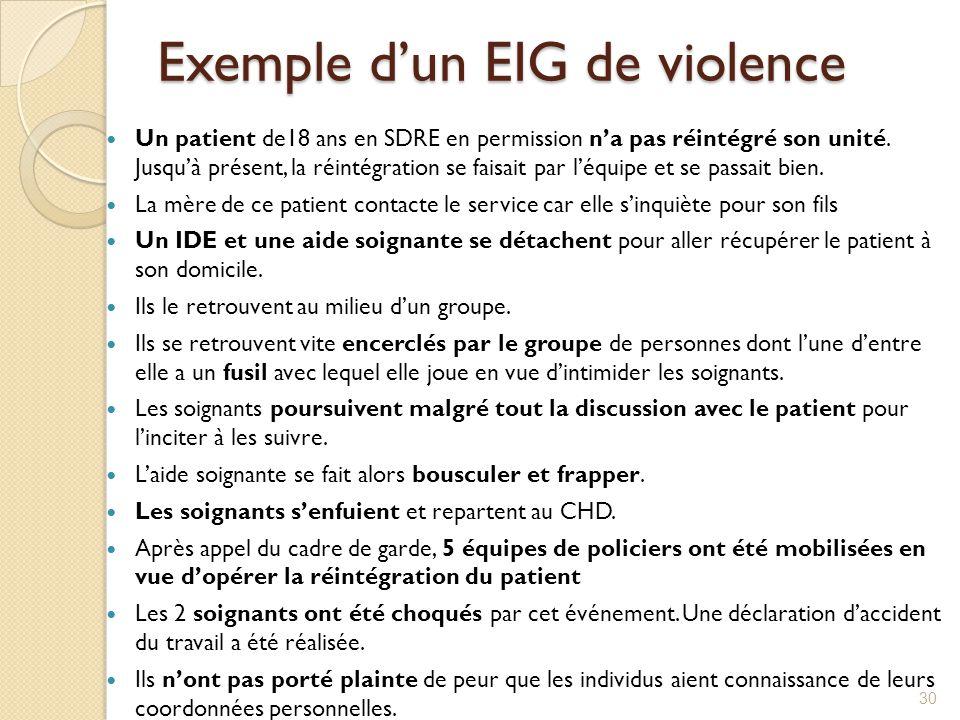 Exemple d'un EIG de violence Un patient de18 ans en SDRE en permission n'a pas réintégré son unité. Jusqu'à présent, la réintégration se faisait par l
