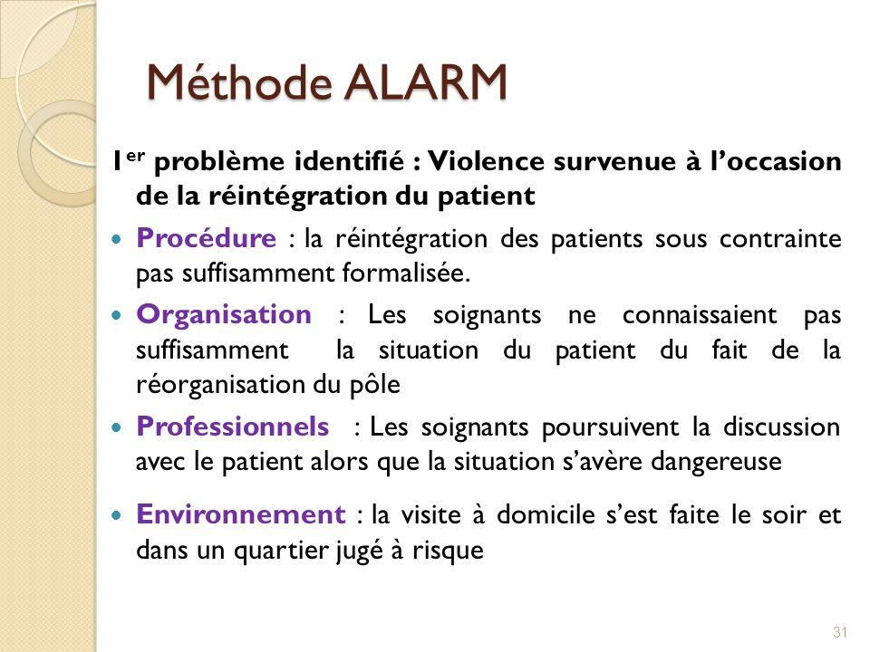 Méthode ALARM 1 er problème identifié : Violence survenue à l'occasion de la réintégration du patient Procédure : la réintégration des patients sous c
