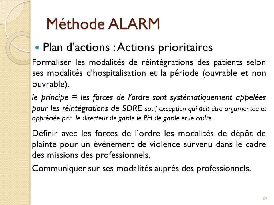 Plan d'actions : Actions prioritaires Formaliser les modalités de réintégrations des patients selon ses modalités d'hospitalisation et la période (ouv