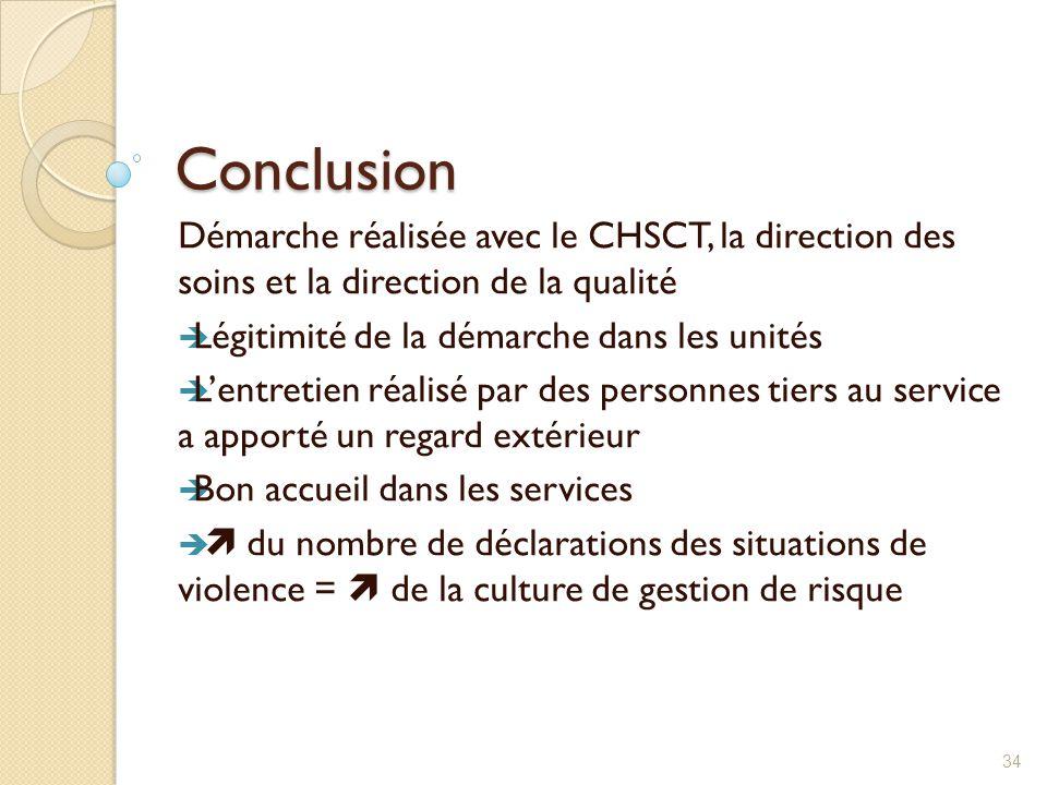 Conclusion Démarche réalisée avec le CHSCT, la direction des soins et la direction de la qualité  Légitimité de la démarche dans les unités  L'entre