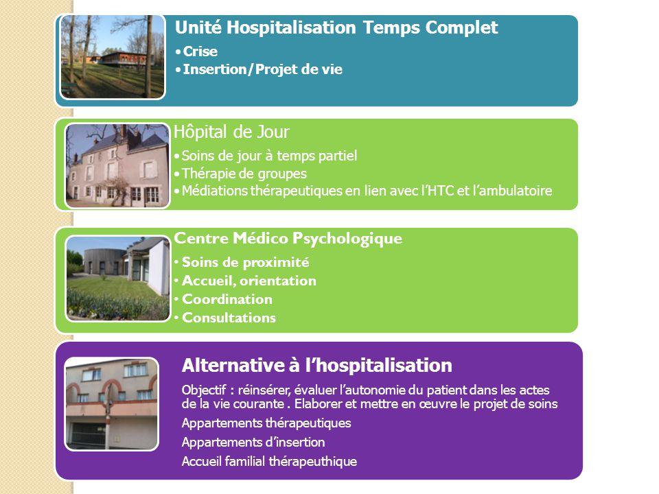 Unité Hospitalisation Temps Complet Crise Insertion/Projet de vie Hôpital de Jour Soins de jour à temps partiel Thérapie de groupes Médiations thérape