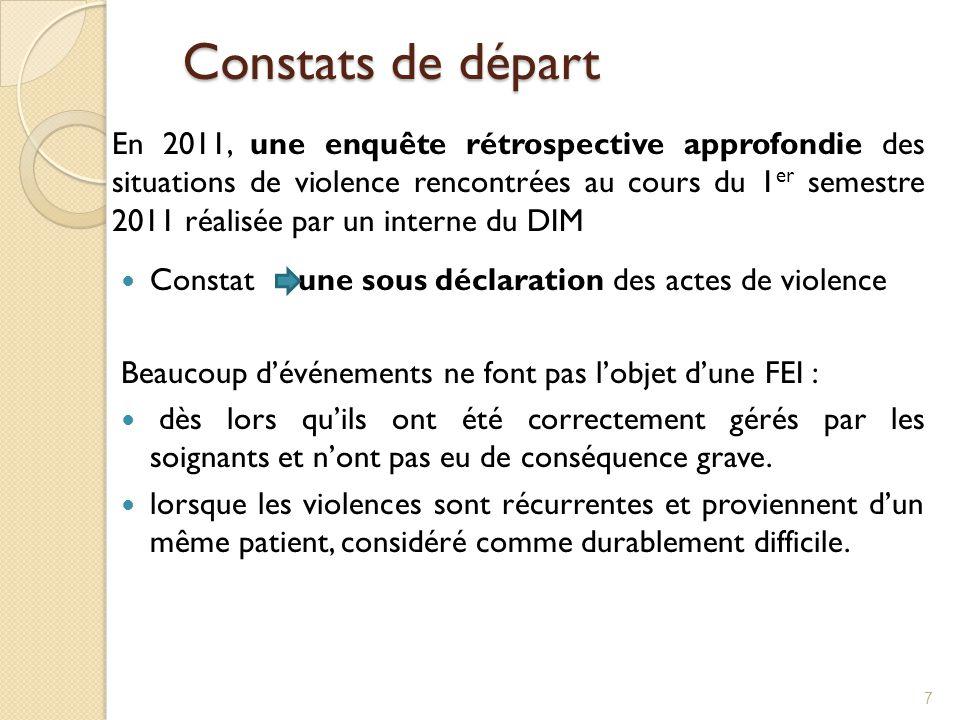 Constats de départ En 2011, une enquête rétrospective approfondie des situations de violence rencontrées au cours du 1 er semestre 2011 réalisée par u