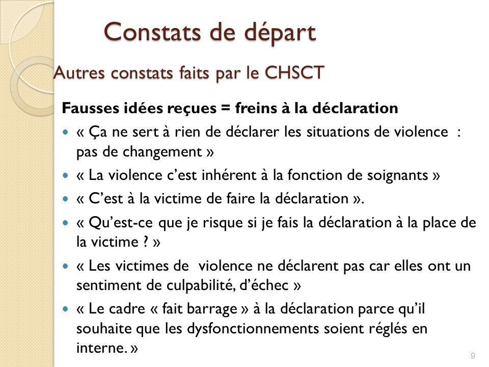 Autres constats faits par le CHSCT Fausses idées reçues = freins à la déclaration « Ça ne sert à rien de déclarer les situations de violence : pas de