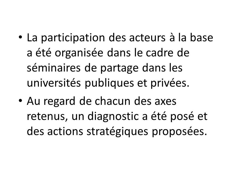 La participation des acteurs à la base a été organisée dans le cadre de séminaires de partage dans les universités publiques et privées. Au regard de