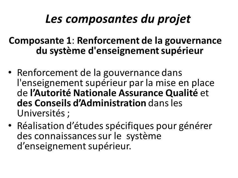 Composante 1: Renforcement de la gouvernance du système d'enseignement supérieur Renforcement de la gouvernance dans l'enseignement supérieur par la m