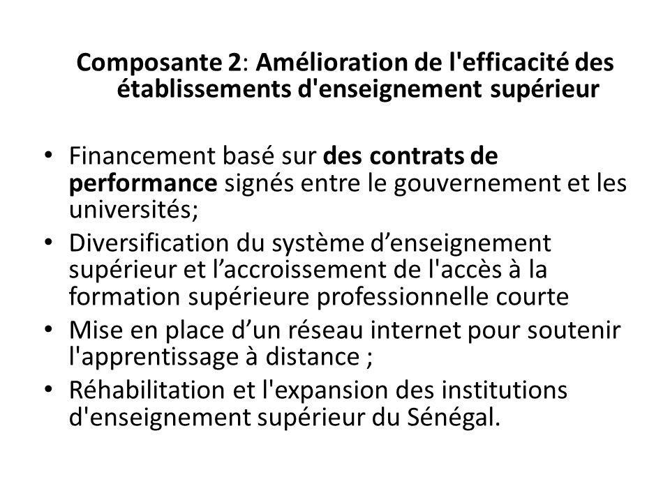Composante 2: Amélioration de l'efficacité des établissements d'enseignement supérieur Financement basé sur des contrats de performance signés entre l