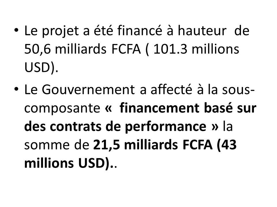 Le projet a été financé à hauteur de 50,6 milliards FCFA ( 101.3 millions USD). Le Gouvernement a affecté à la sous- composante « financement basé sur