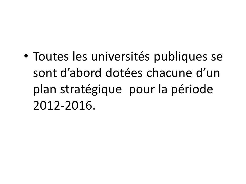 Toutes les universités publiques se sont d'abord dotées chacune d'un plan stratégique pour la période 2012-2016.