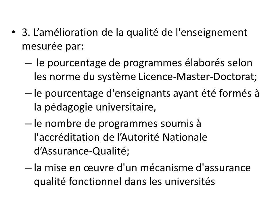 3. L'amélioration de la qualité de l'enseignement mesurée par: – le pourcentage de programmes élaborés selon les norme du système Licence-Master-Docto