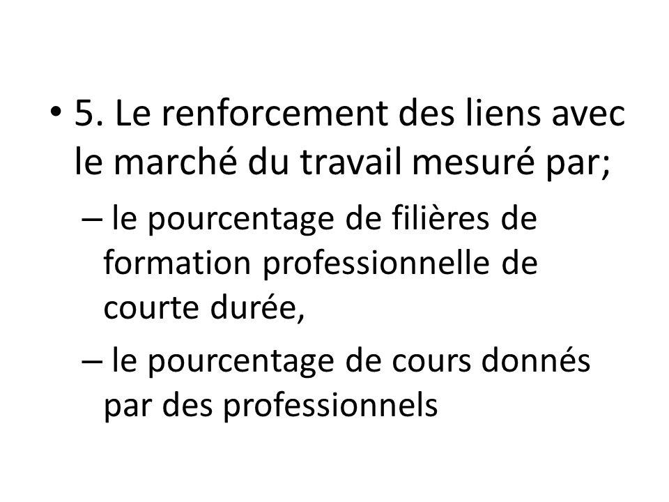 5. Le renforcement des liens avec le marché du travail mesuré par; – le pourcentage de filières de formation professionnelle de courte durée, – le pou