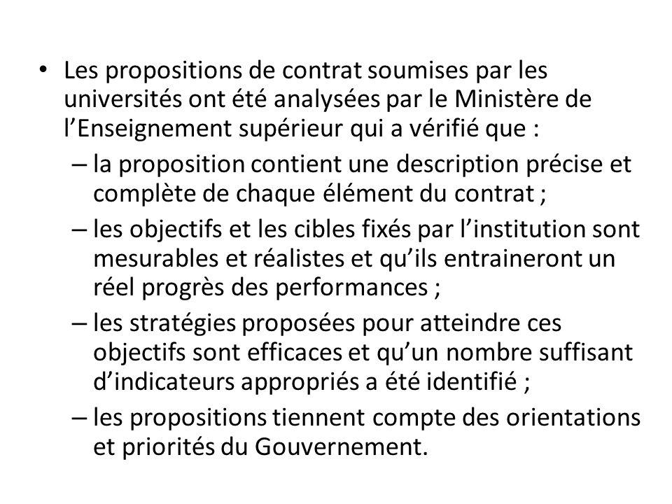 Les propositions de contrat soumises par les universités ont été analysées par le Ministère de l'Enseignement supérieur qui a vérifié que : – la propo