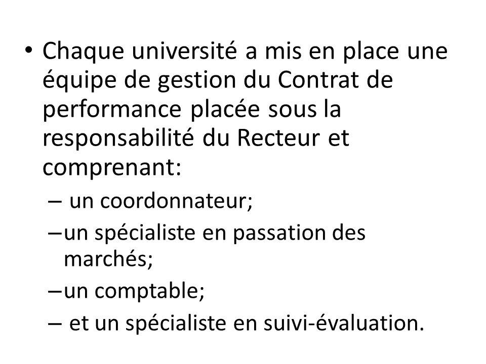 Chaque université a mis en place une équipe de gestion du Contrat de performance placée sous la responsabilité du Recteur et comprenant: – un coordonn
