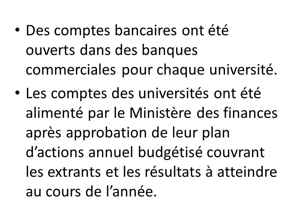 Des comptes bancaires ont été ouverts dans des banques commerciales pour chaque université. Les comptes des universités ont été alimenté par le Minist