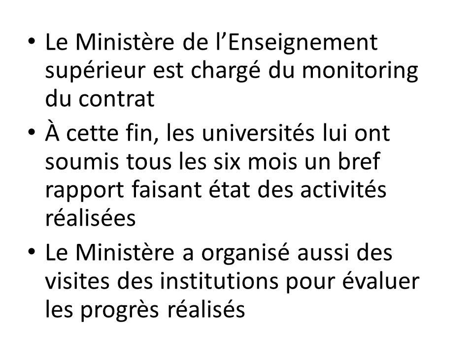 Le Ministère de l'Enseignement supérieur est chargé du monitoring du contrat À cette fin, les universités lui ont soumis tous les six mois un bref rap