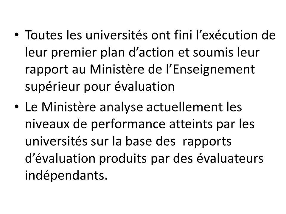 Toutes les universités ont fini l'exécution de leur premier plan d'action et soumis leur rapport au Ministère de l'Enseignement supérieur pour évaluat