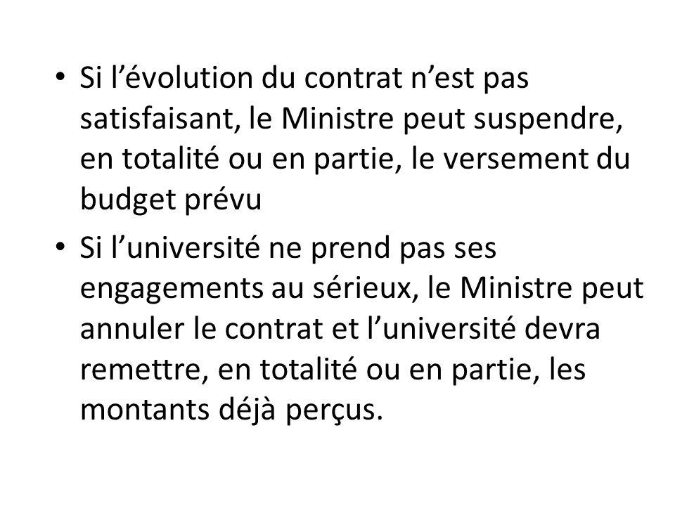 Si l'évolution du contrat n'est pas satisfaisant, le Ministre peut suspendre, en totalité ou en partie, le versement du budget prévu Si l'université n