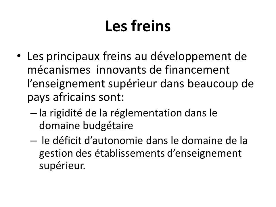 Les freins Les principaux freins au développement de mécanismes innovants de financement l'enseignement supérieur dans beaucoup de pays africains sont