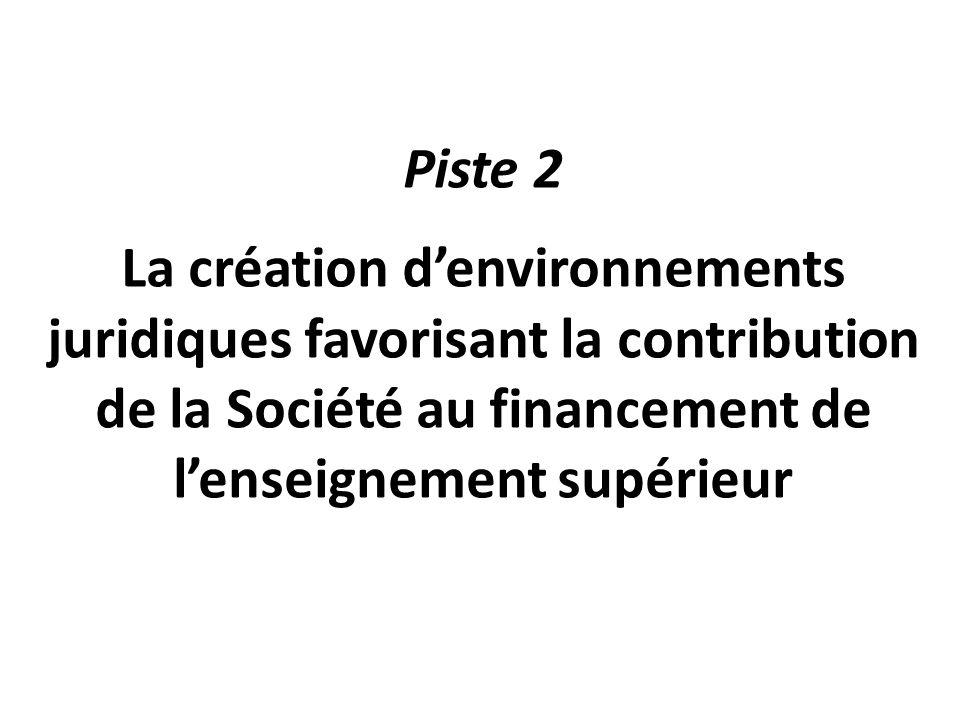 Piste 2 La création d'environnements juridiques favorisant la contribution de la Société au financement de l'enseignement supérieur