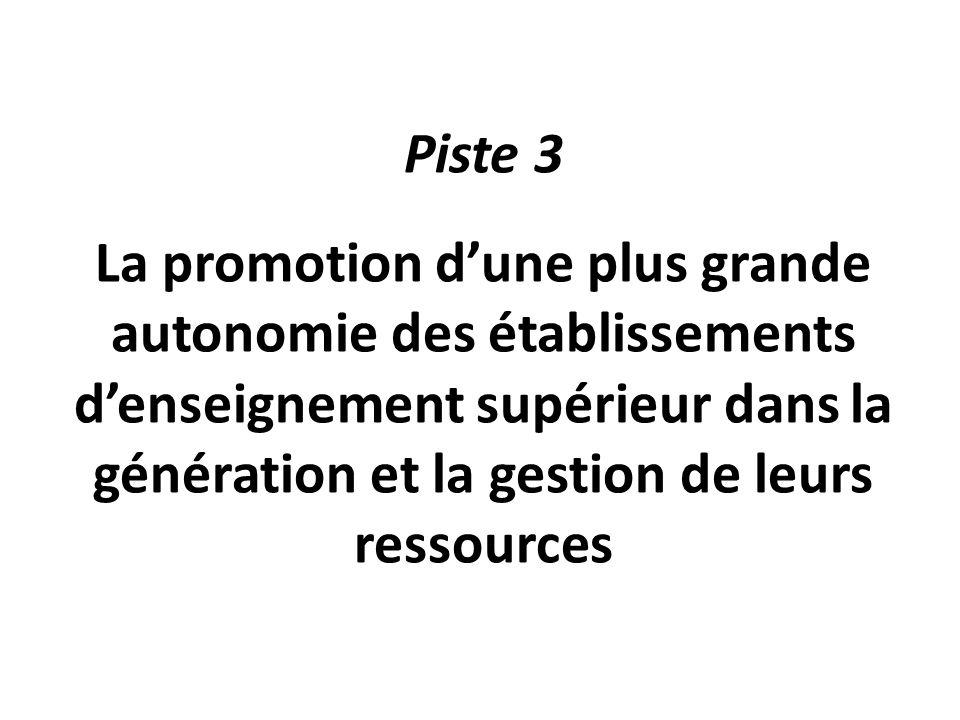Piste 3 La promotion d'une plus grande autonomie des établissements d'enseignement supérieur dans la génération et la gestion de leurs ressources