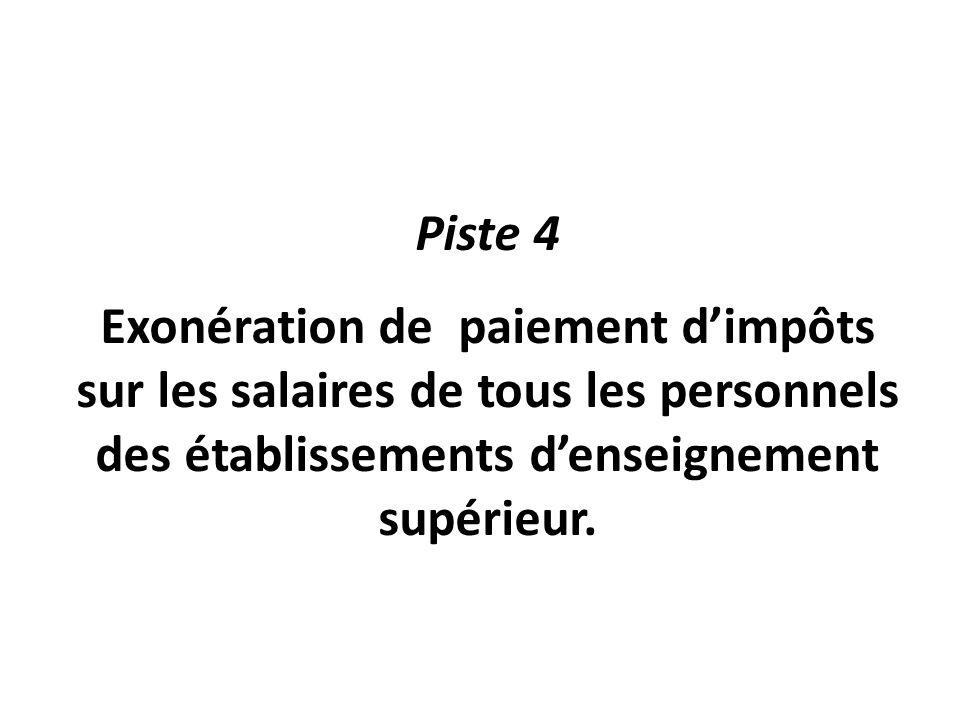 Piste 4 Exonération de paiement d'impôts sur les salaires de tous les personnels des établissements d'enseignement supérieur.