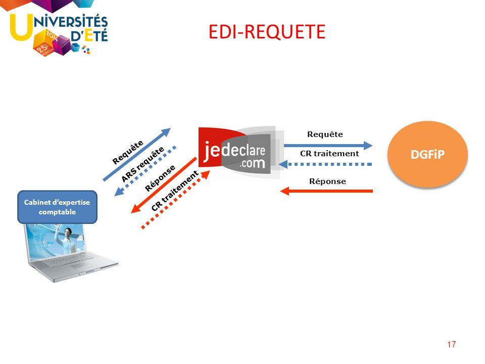 17 EDI-REQUETE Requête Réponse Requête Réponse ARS requête CR traitement DGFiP CR traitement Cabinet d'expertise comptable