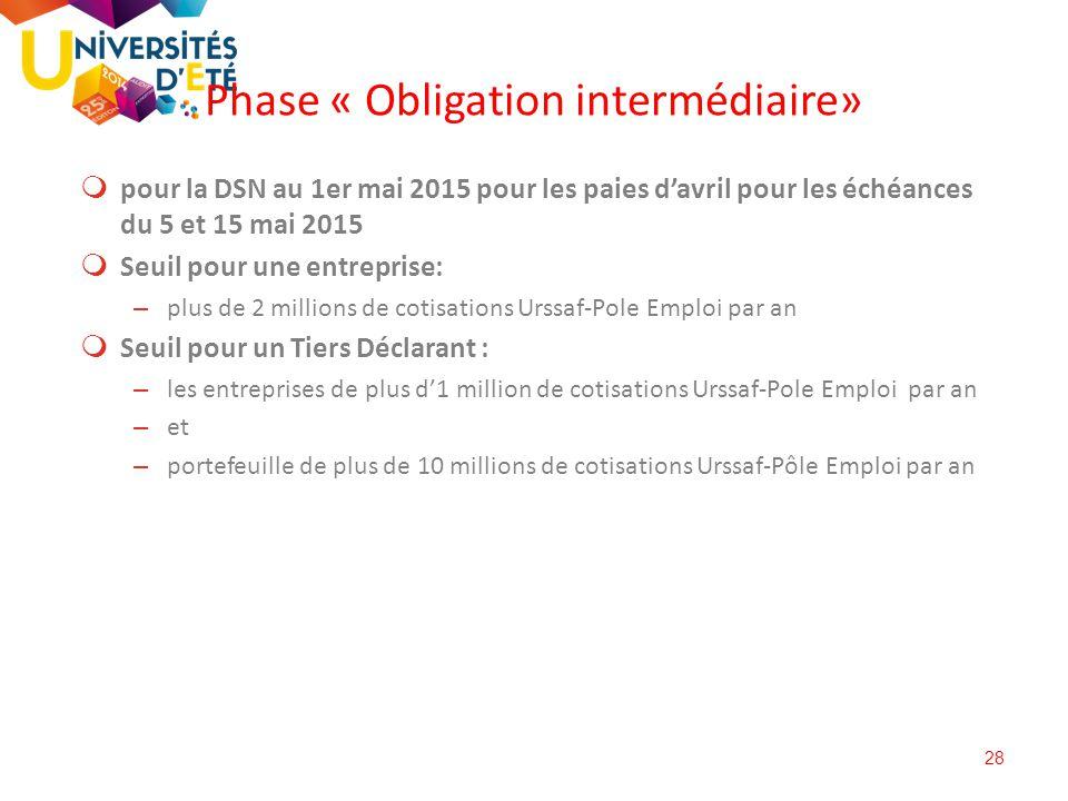 28  pour la DSN au 1er mai 2015 pour les paies d'avril pour les échéances du 5 et 15 mai 2015  Seuil pour une entreprise: – plus de 2 millions de co