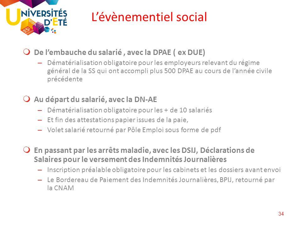 34  De l'embauche du salarié, avec la DPAE ( ex DUE) – Dématérialisation obligatoire pour les employeurs relevant du régime général de la SS qui ont