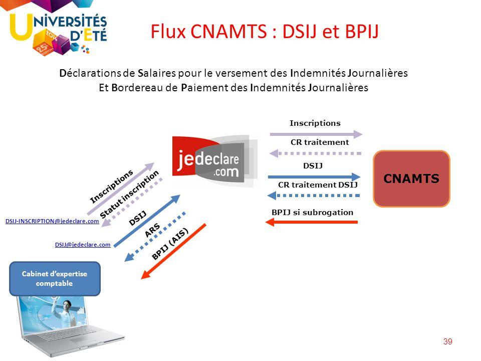 39 Flux CNAMTS : DSIJ et BPIJ CNAMTS DSIJ BPIJ si subrogation DSIJ BPIJ (AIS) ARS CR traitement DSIJ Déclarations de Salaires pour le versement des In
