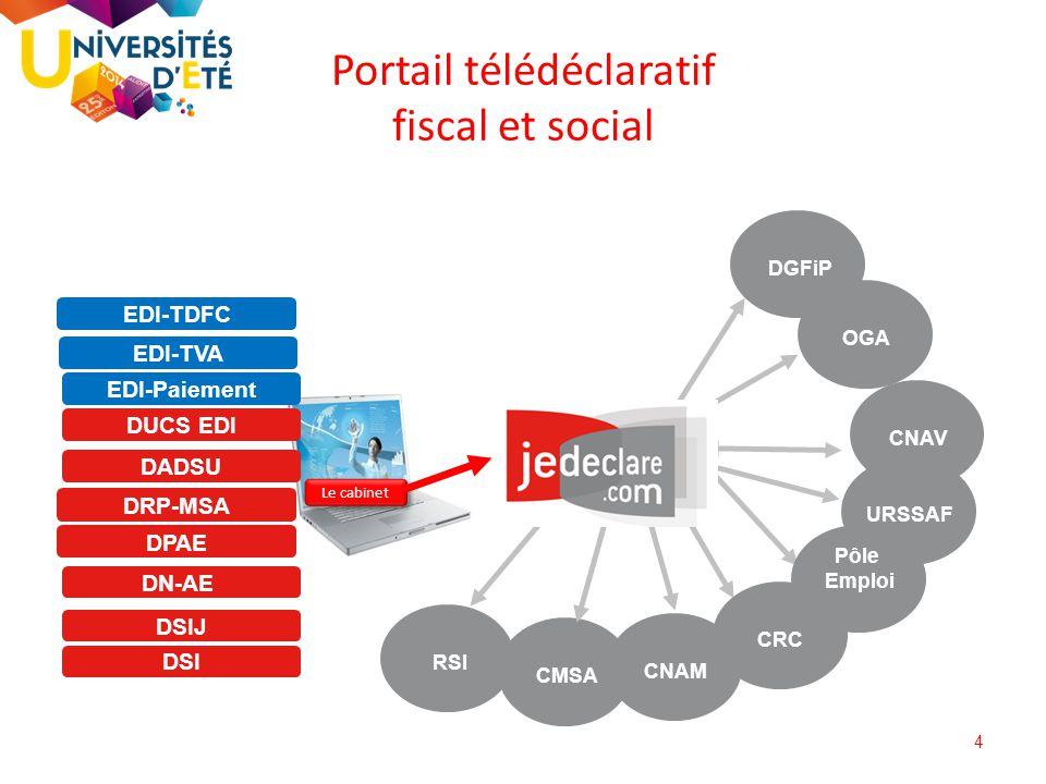 4 Le cabinet CMSA Portail télédéclaratif fiscal et social OGA URSSAF Pôle Emploi DGFiP CRC CNAV DADSU DN-AE EDI-TVA DUCS EDI DRP-MSA DPAE EDI-TDFC DSI