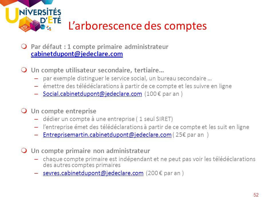 52  Par défaut : 1 compte primaire administrateur cabinetdupont@jedeclare.com cabinetdupont@jedeclare.com  Un compte utilisateur secondaire, tertiai