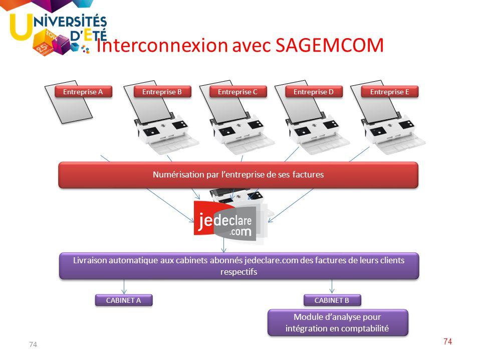 74 Interconnexion avec SAGEMCOM 74 CABINET A CABINET B Module d'analyse pour intégration en comptabilité Numérisation par l'entreprise de ses factures