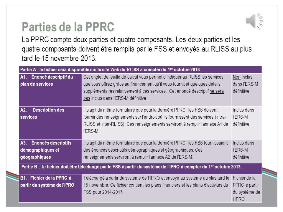 Aperçu de la PPRC  Pour faciliter les négociations des ERS-M avec les FSS, chaque FSS devra soumettre un document de planification connu sous le nom