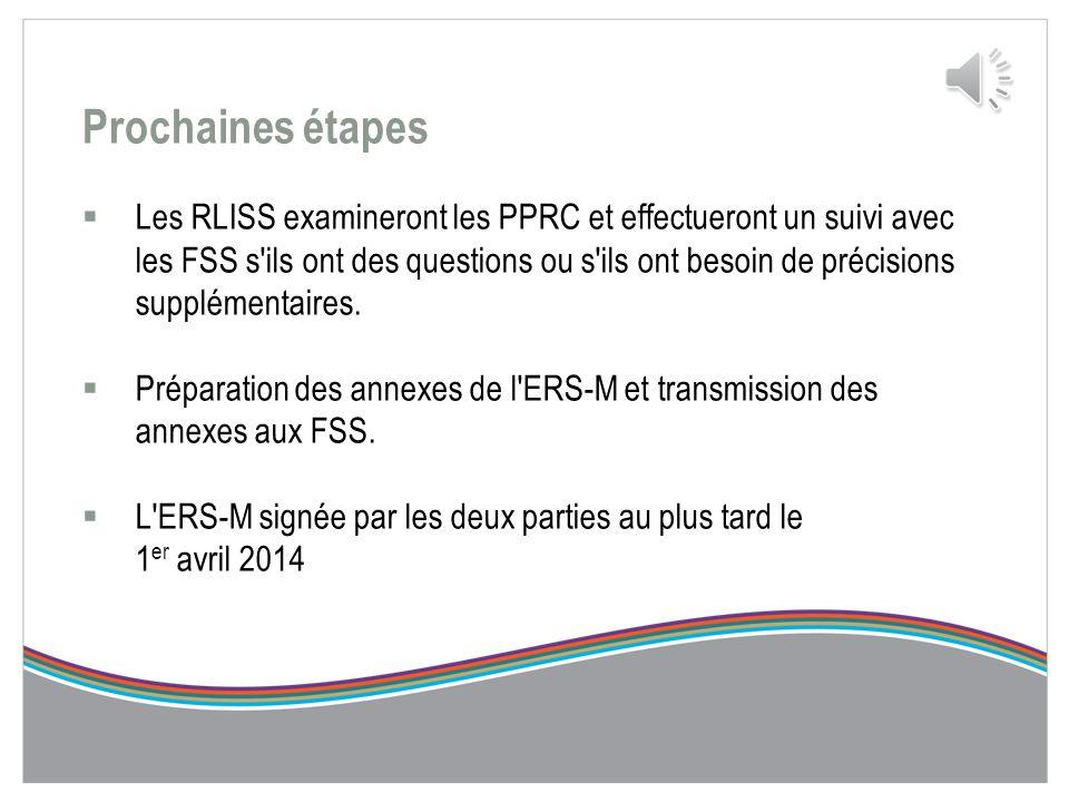 Principales personnes-ressources  Si vous avez des questions au sujet de la PPRC que vous avez extraite de l'IPRO, veuillez communiquer avec la perso