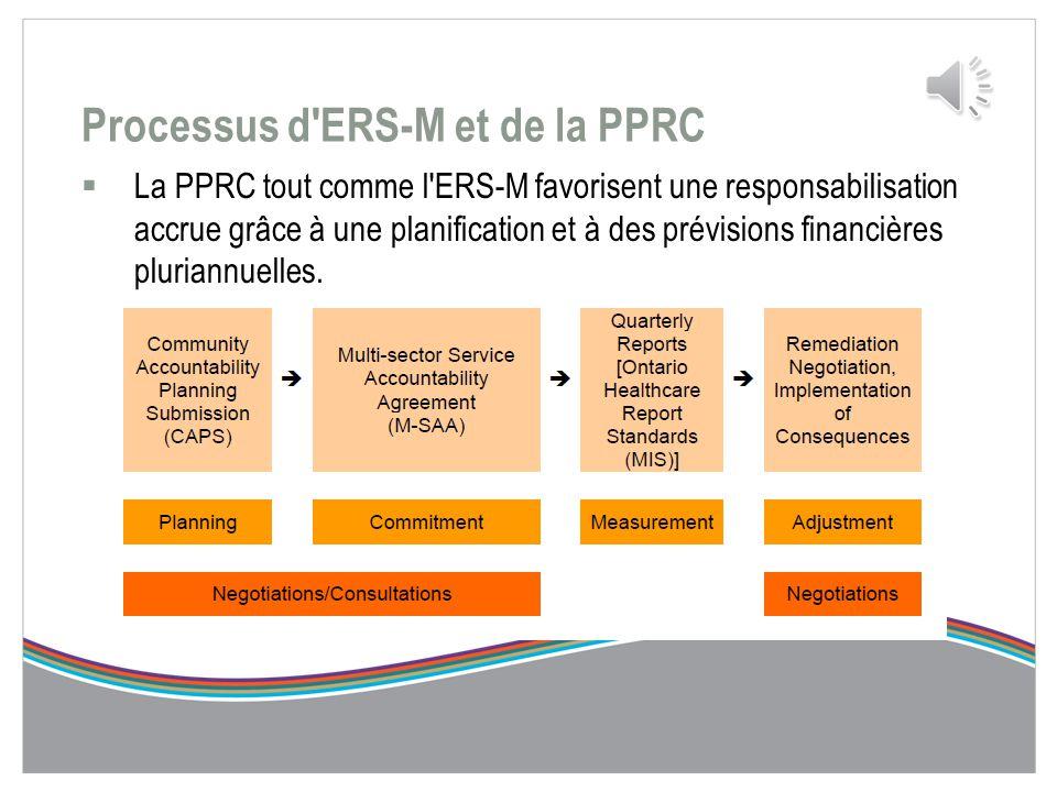 Aperçu de l'ERS-M de 2014-2017  Les ententes de responsabilisation en matière de services multisectoriels (ERS-M) seront en vigueur pendant trois ans