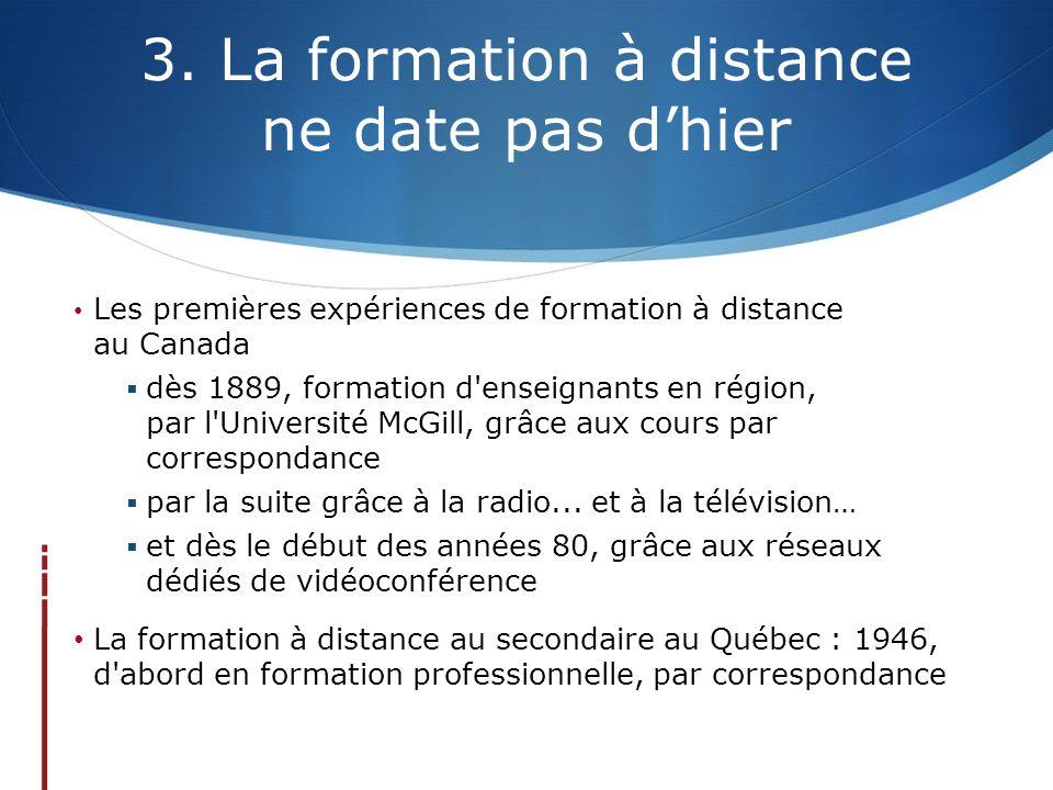 3. La formation à distance ne date pas d'hier Les premières expériences de formation à distance au Canada  dès 1889, formation d'enseignants en régio