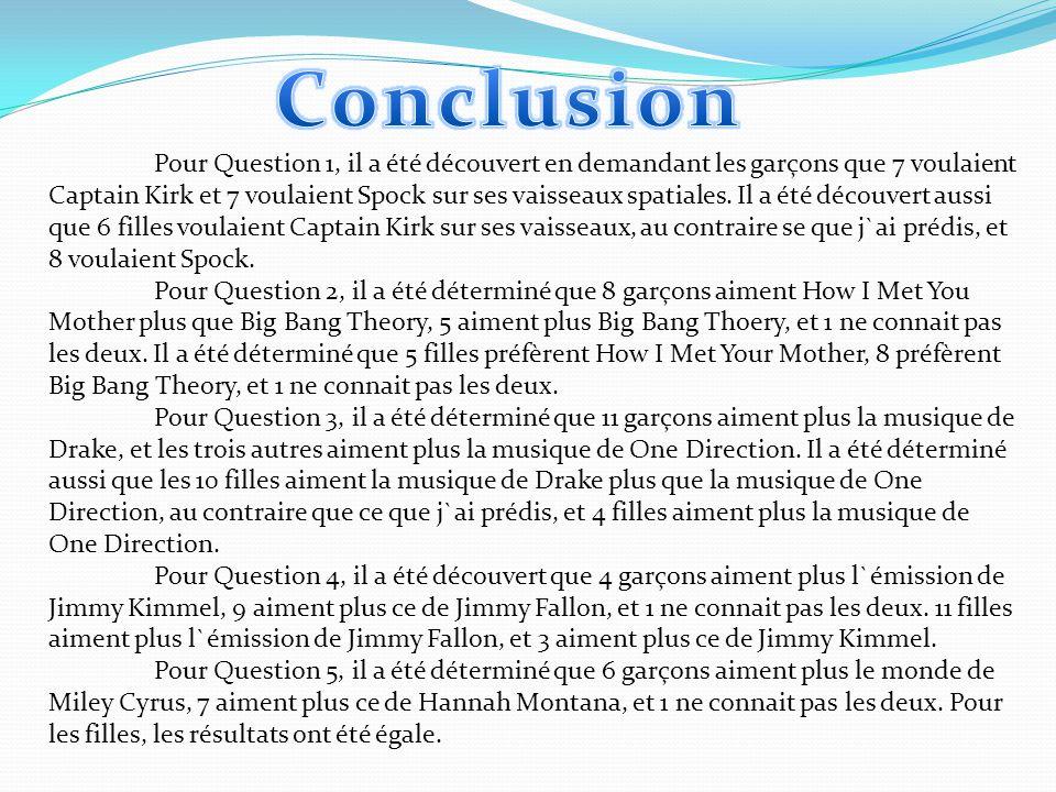 Pour Question 1, il a été découvert en demandant les garçons que 7 voulaient Captain Kirk et 7 voulaient Spock sur ses vaisseaux spatiales.